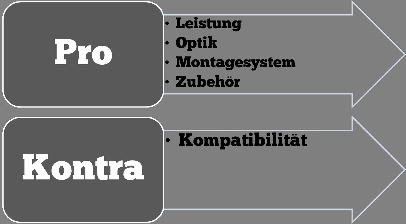 prokontra r1