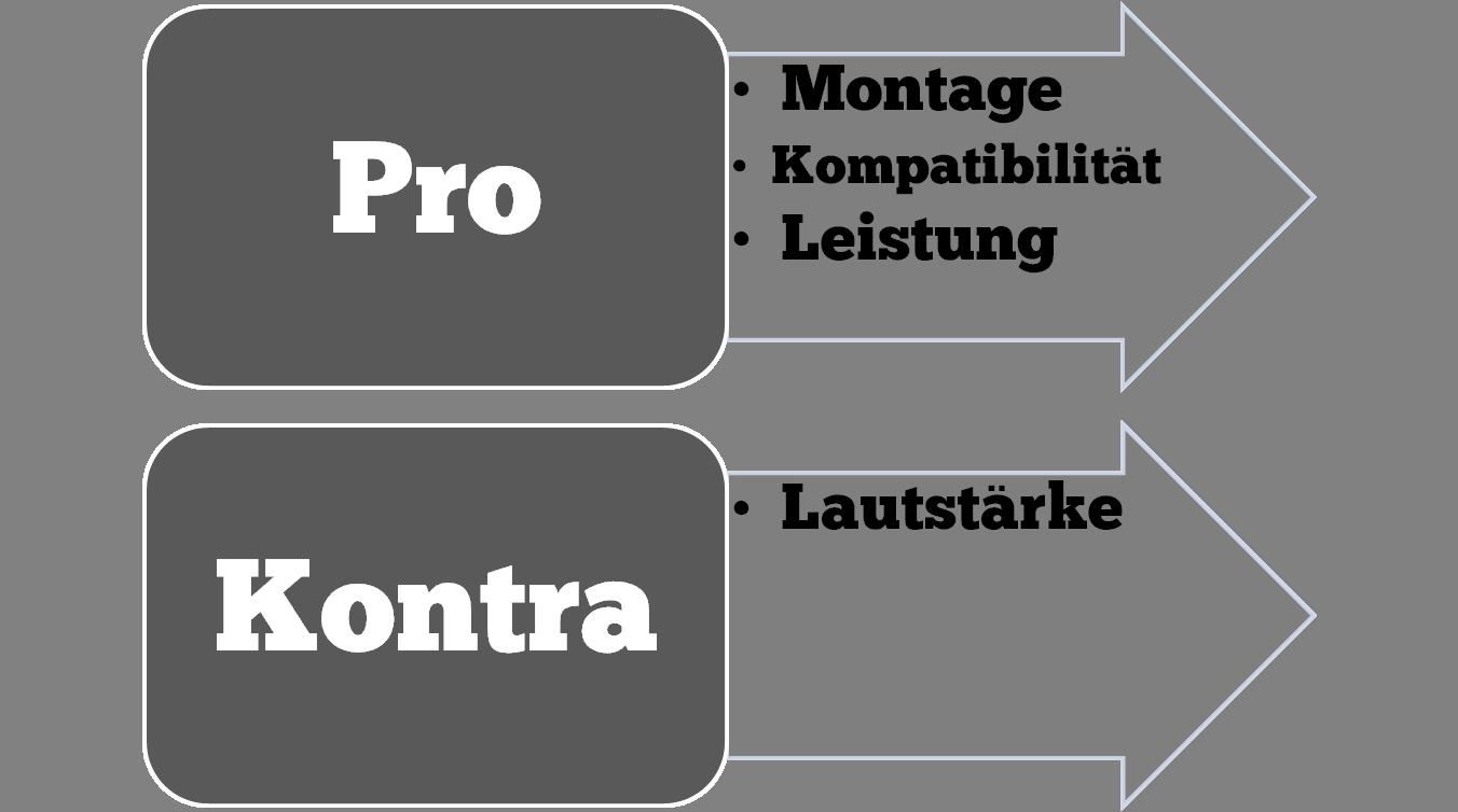 pro-kontra-c7